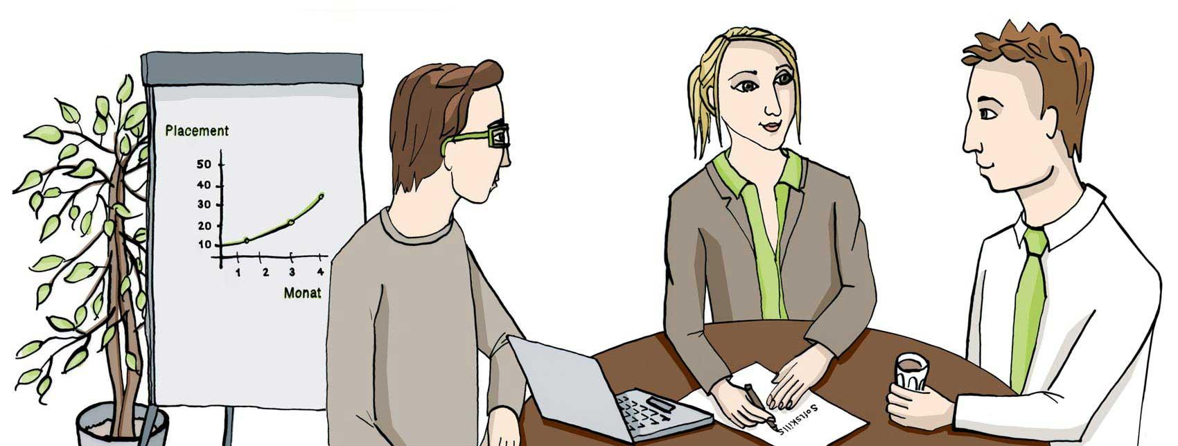 bewerbungsgespräche » interim management » rödel personalberatung